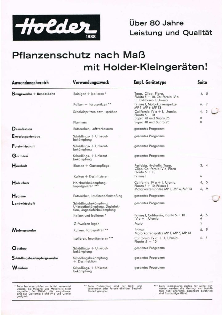 http://holderspritze.de/wp-content/uploads/2018/01/Preisliste1970_2_1024-724x1024.jpg