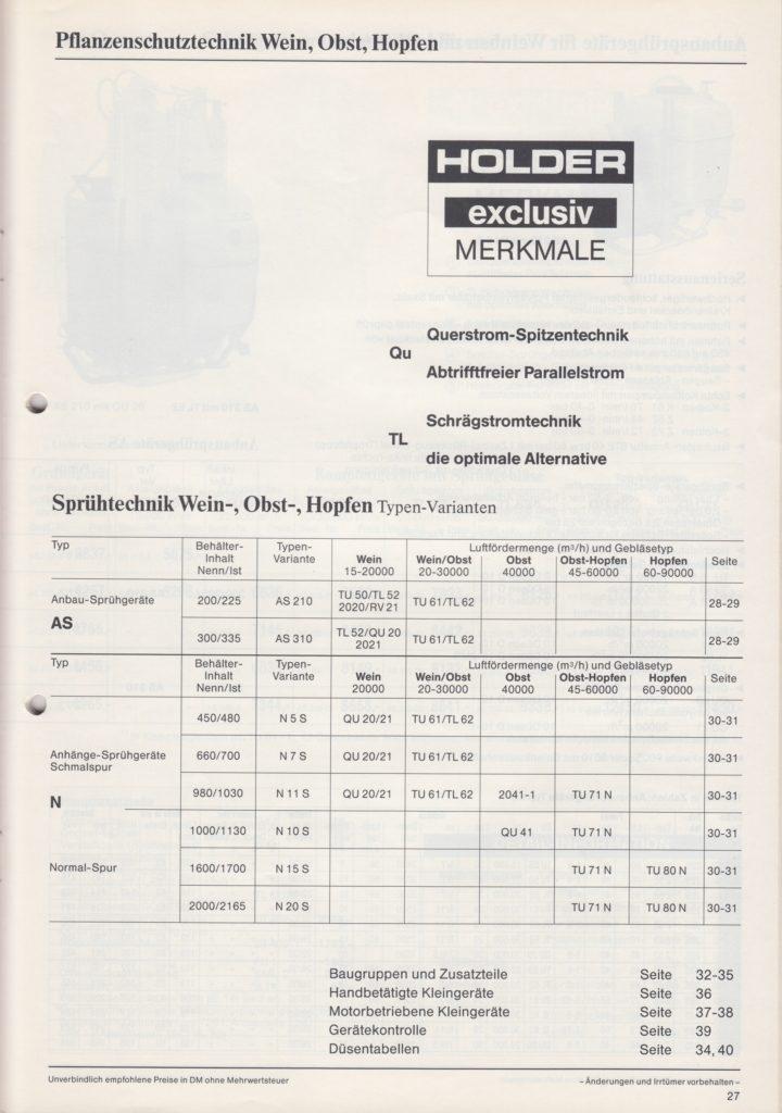 http://holderspritze.de/wp-content/uploads/2018/01/Preisliste_1989-26_1024-720x1024.jpeg