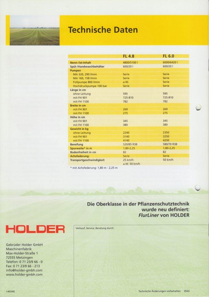 http://holderspritze.de/wp-content/uploads/2018/03/Der-FlurLiner_2005-7_1024-722x1024.jpeg