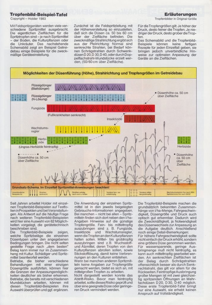http://holderspritze.de/wp-content/uploads/2018/03/Genauer-dosieren_1988-4_1024-714x1024.jpeg
