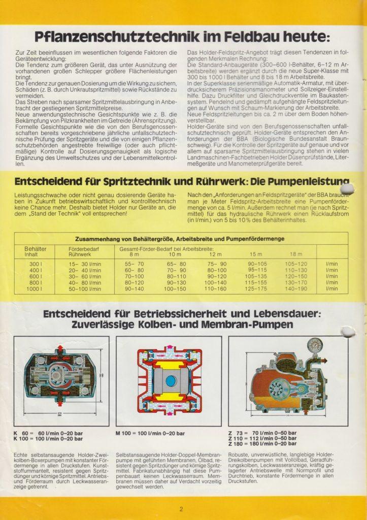 http://holderspritze.de/wp-content/uploads/2018/03/Pflanzenschutz_im_Feldbau_1975-1_1024-723x1024.jpeg