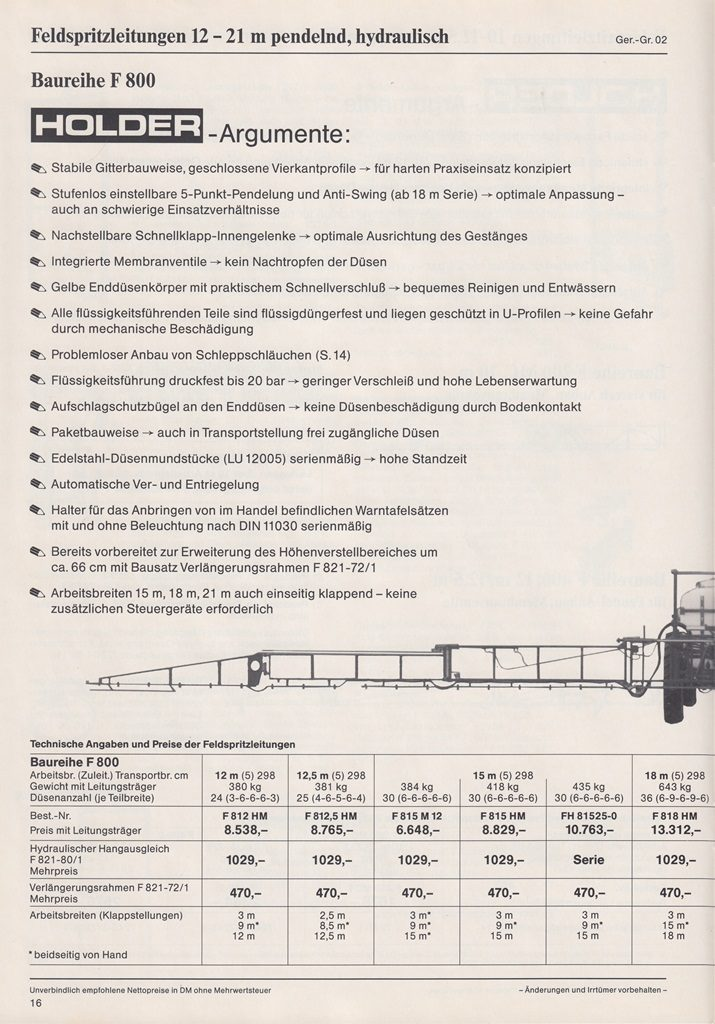 http://holderspritze.de/wp-content/uploads/2018/05/9640-Preisliste-1996-15-715x1024.jpeg