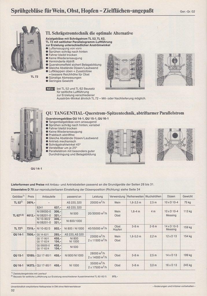 http://holderspritze.de/wp-content/uploads/2018/05/9640-Preisliste-1996-31-716x1024.jpeg