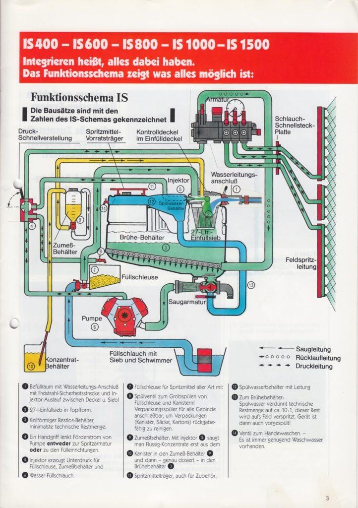 http://holderspritze.de/wp-content/uploads/2018/05/Feldspritztechnik-Dreipunkt-Anbaugeräte-IS_1993-2_1024-722x1024.jpeg