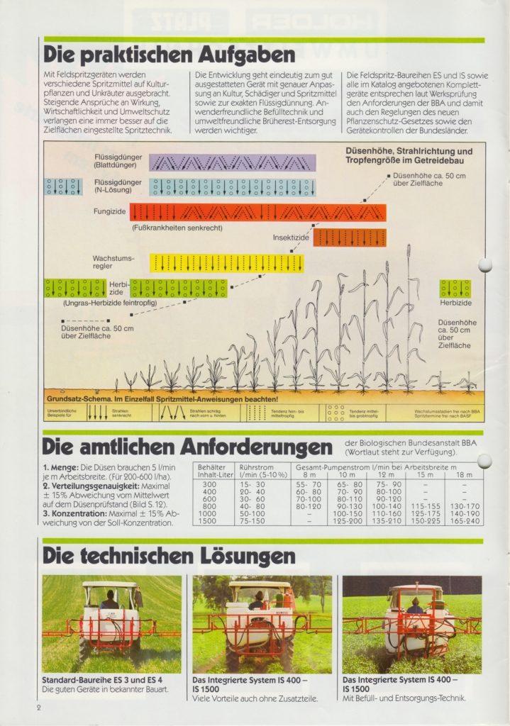 http://holderspritze.de/wp-content/uploads/2018/05/Feldspritztechnik-Dreipunkt-Anbaugeräte_1986-1_1024-719x1024.jpeg