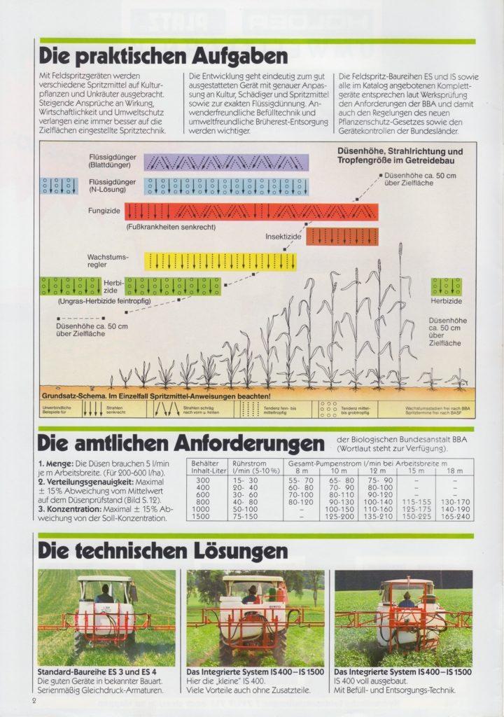 http://holderspritze.de/wp-content/uploads/2018/05/Feldspritztechnik-Dreipunkt-Anbaugeräte_1987-1_1024-720x1024.jpeg