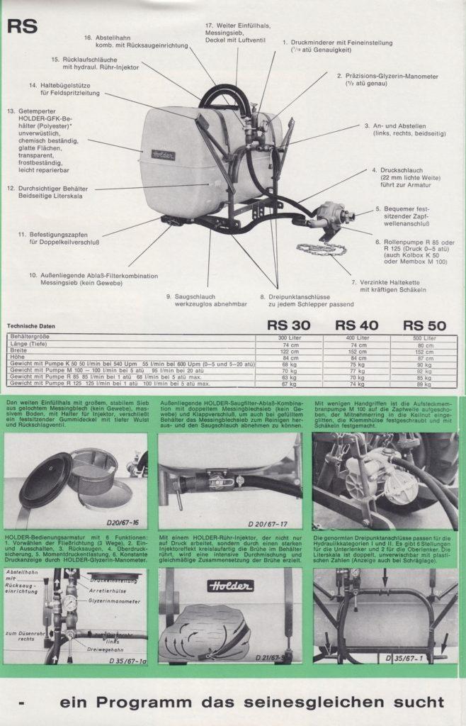 http://holderspritze.de/wp-content/uploads/2018/05/Pflanzenschutz-nach-Maß-im-Feldbau_1967-6_1024-658x1024.jpeg
