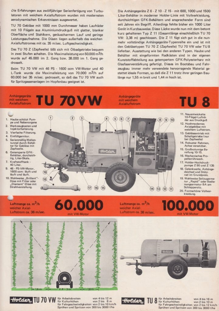 http://holderspritze.de/wp-content/uploads/2018/05/Pflanzenschutz-nach-Maß-im-Obstbau-und-Hopfenbau_1969-2_1024-721x1024.jpeg