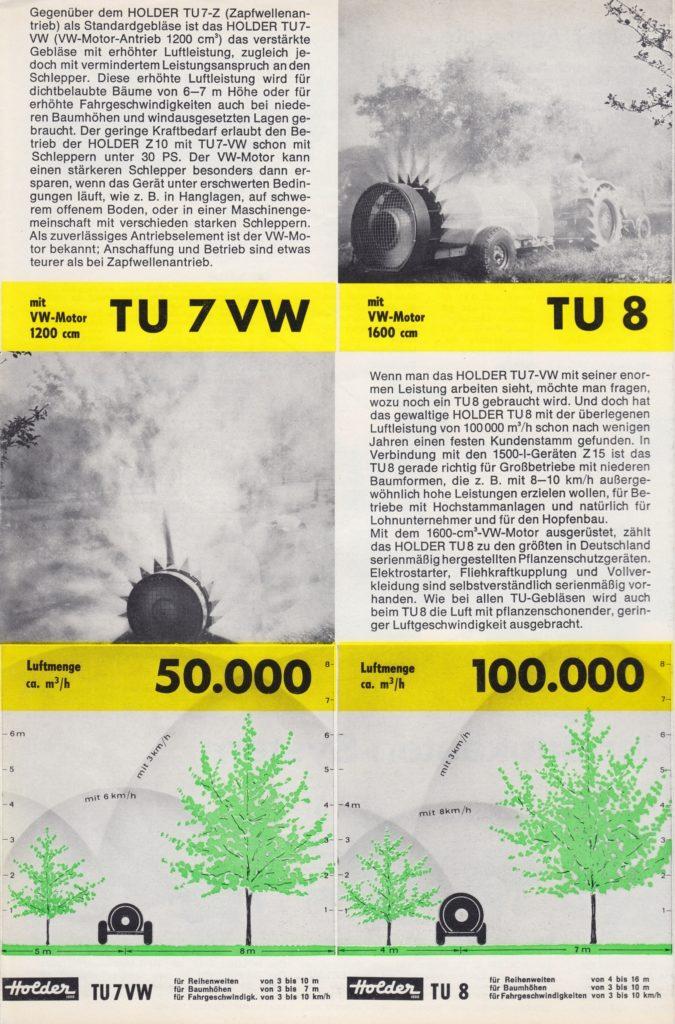 http://holderspritze.de/wp-content/uploads/2018/05/Pflanzenschutz-nach-Maß-im-Obstbau_1967-3_1024-675x1024.jpeg