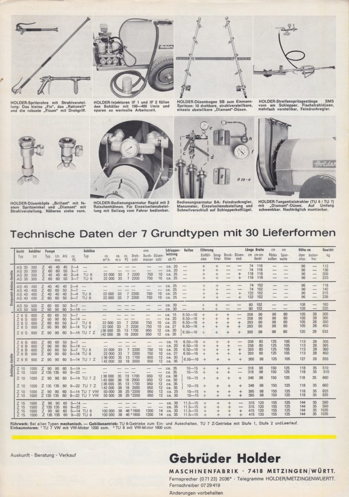 http://holderspritze.de/wp-content/uploads/2018/05/Pflanzenschutz-nach-Maß-im-Obstbau_1967-7_1024-720x1024.jpeg