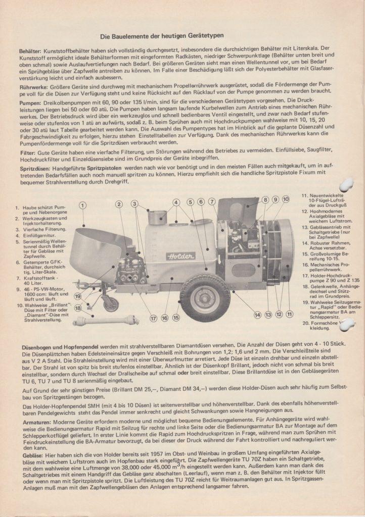 http://holderspritze.de/wp-content/uploads/2018/05/Pflanzenschutz_nach-Maß_im_Hopfenbau_1969-5_1024-722x1024.jpeg