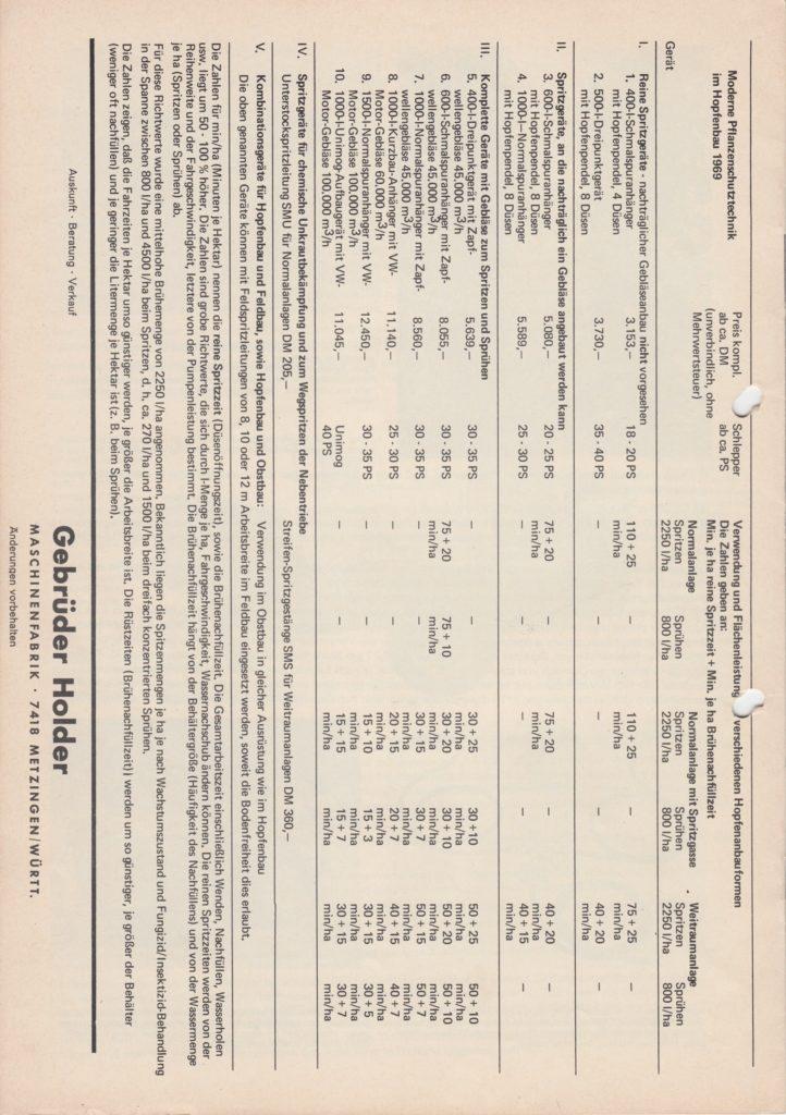 http://holderspritze.de/wp-content/uploads/2018/05/Pflanzenschutz_nach-Maß_im_Hopfenbau_1969-7_1024-722x1024.jpeg