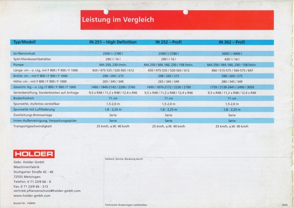http://holderspritze.de/wp-content/uploads/2018/05/Pflanzenschutzgeräte_2000-11_1024-1024x726.jpeg