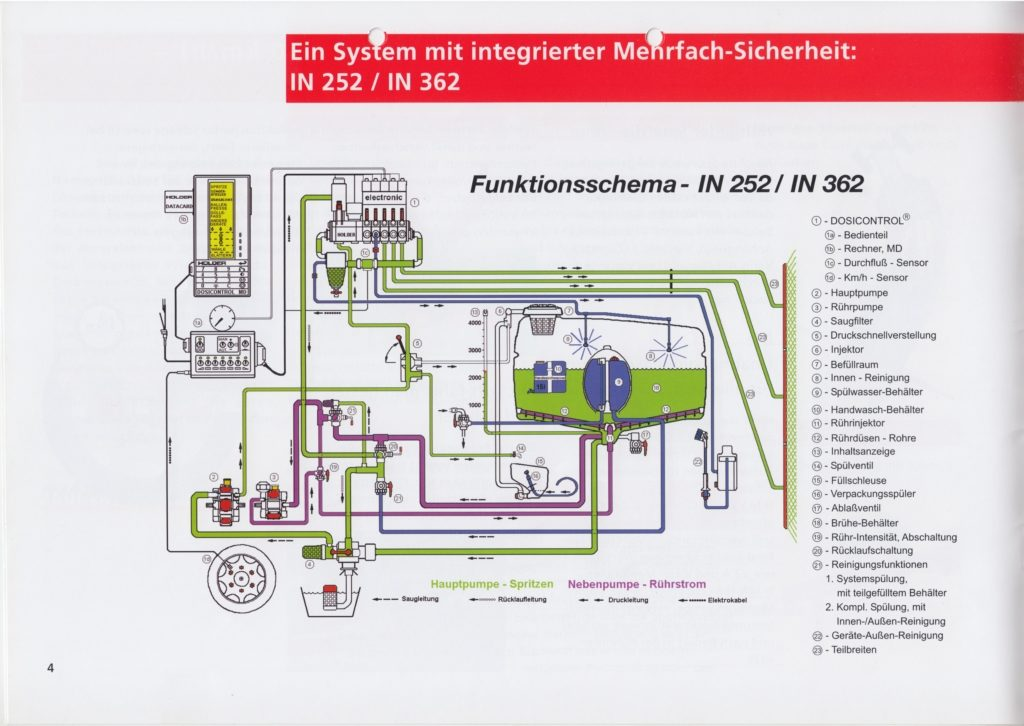 http://holderspritze.de/wp-content/uploads/2018/05/Pflanzenschutzgeräte_2000-3_1024-1024x726.jpeg