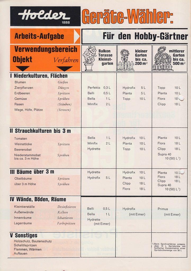 http://holderspritze.de/wp-content/uploads/2018/05/Preisliste-7135-1-721x1024.jpeg