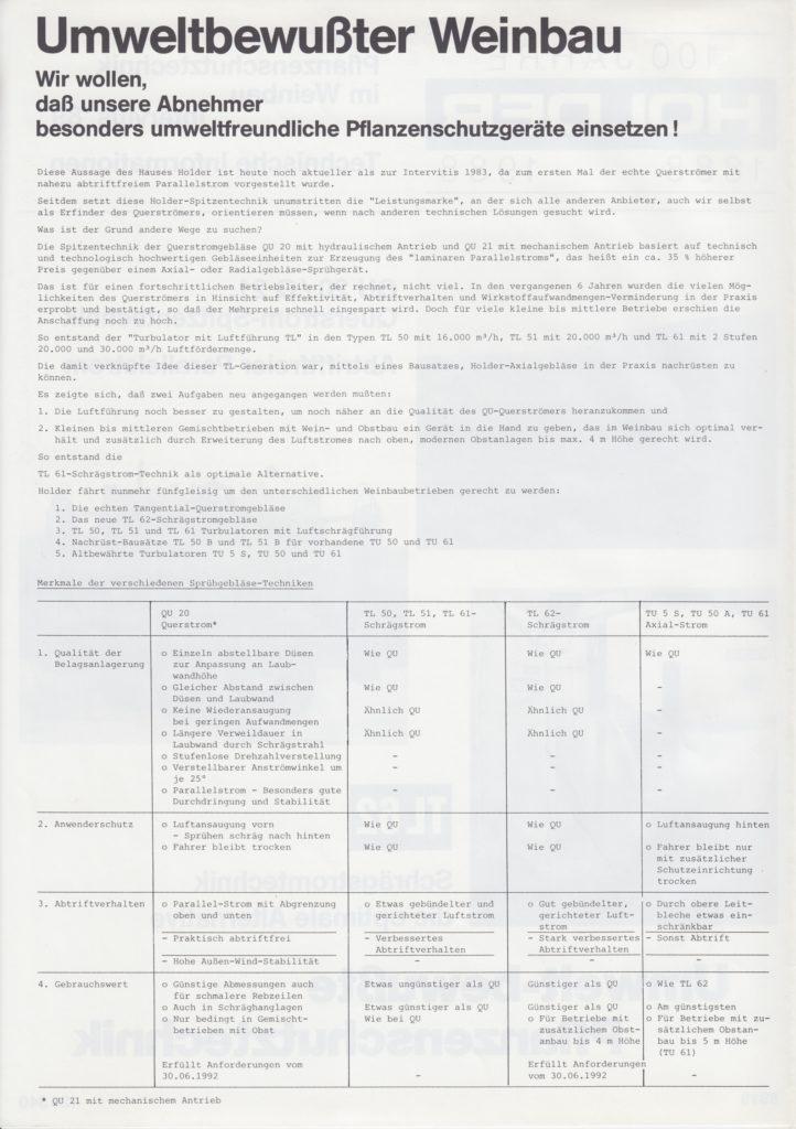 http://holderspritze.de/wp-content/uploads/2018/05/Umwelt-bewußte-Pflanzenschutztechnik_1989-1_1024-722x1024.jpeg