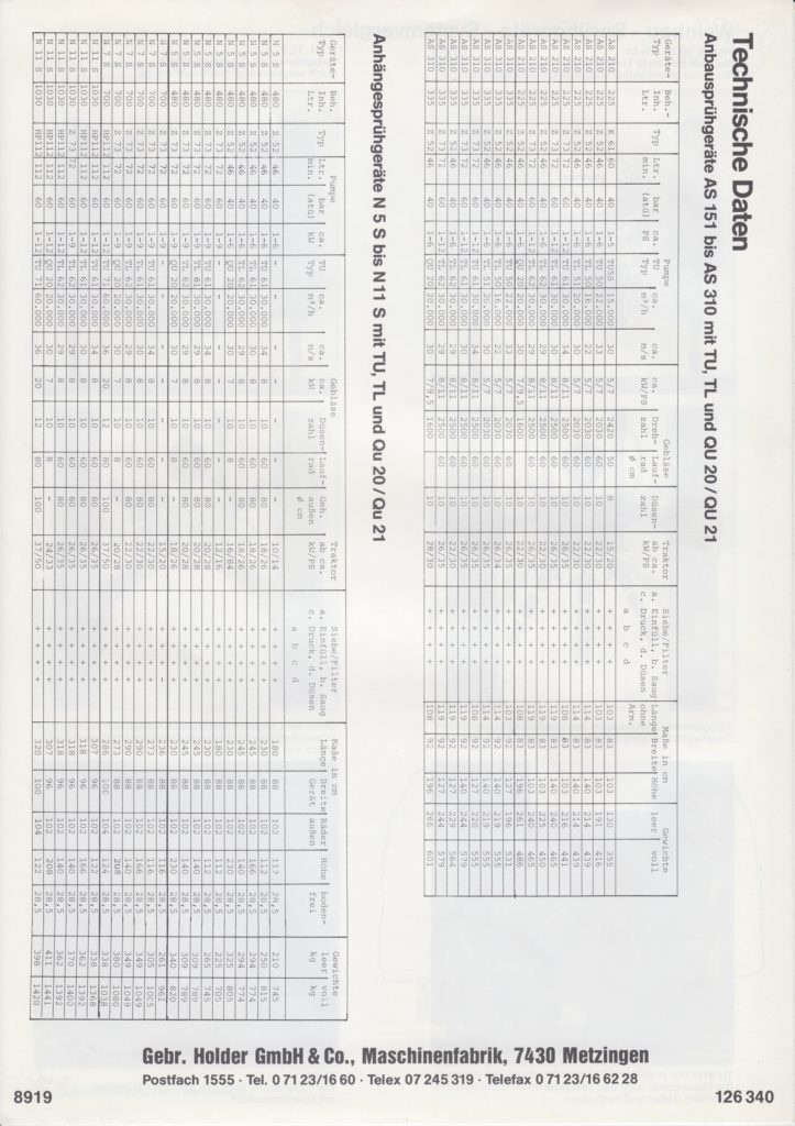 http://holderspritze.de/wp-content/uploads/2018/05/Umwelt-bewußte-Pflanzenschutztechnik_1989-5_1024-723x1024.jpeg